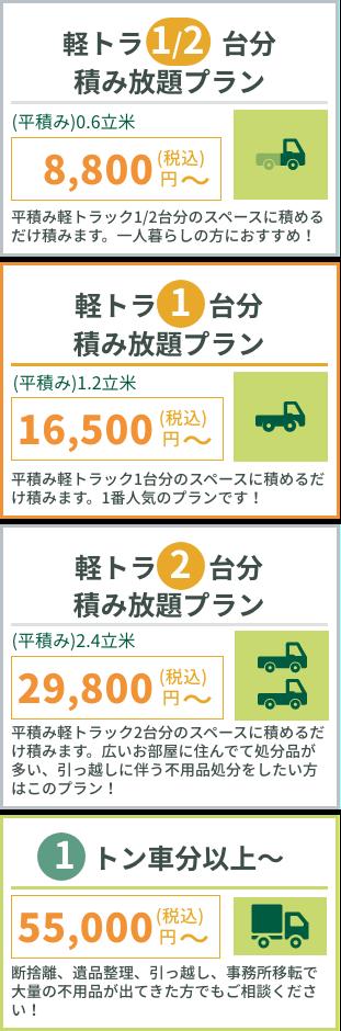 基本料金3,300(税込み)+不用品回収料金=お会計金額
